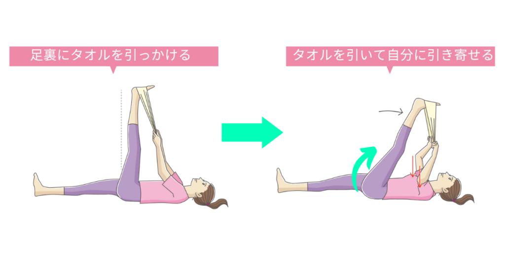 ストレッチの一例「脚の裏側全体のストレッチ」