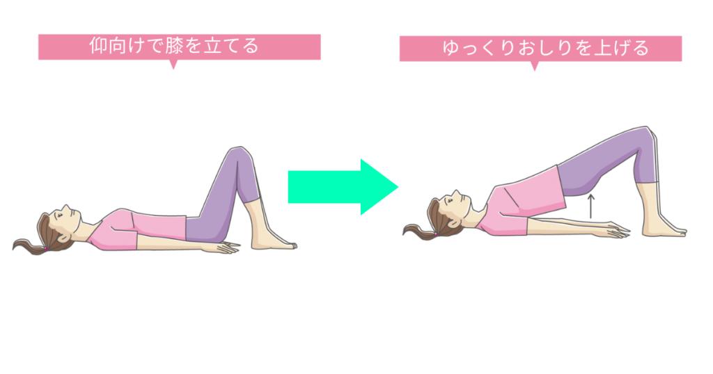 寝ながらストレッチの一例「おしりの筋トレ」
