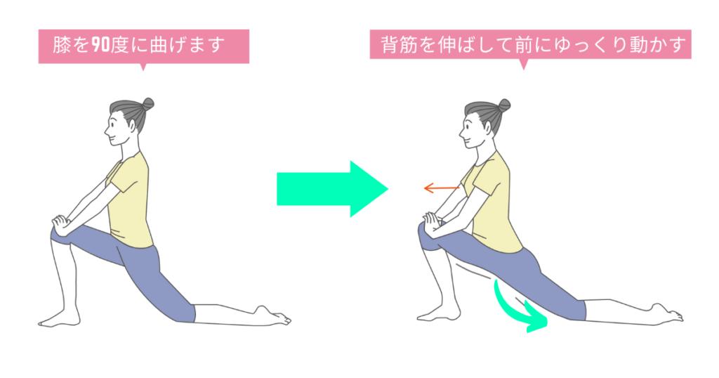 立った状態のストレッチ「脚の付け根、腿、ふくらはぎ」